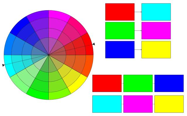 FLAC: Los archivos de salida (I): la salida para impresión